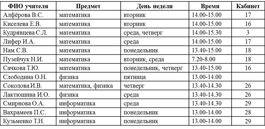 график консультаций: